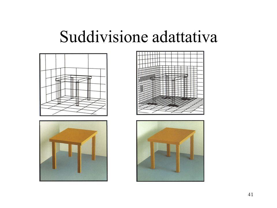 Suddivisione adattativa