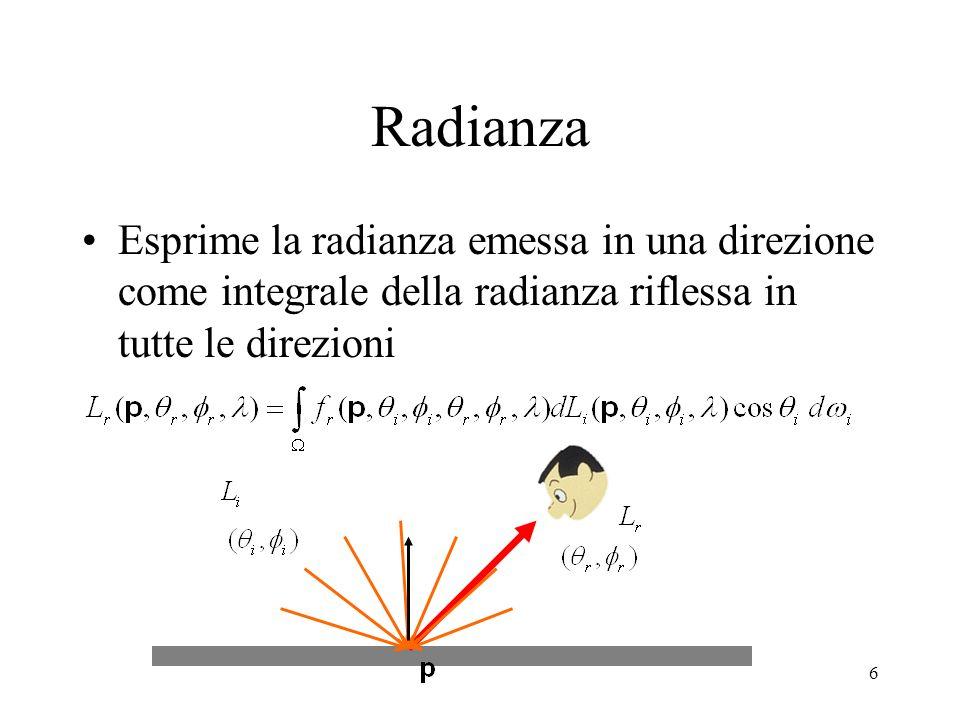 Radianza Esprime la radianza emessa in una direzione come integrale della radianza riflessa in tutte le direzioni.