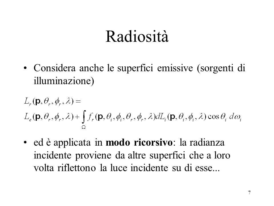 Radiosità Considera anche le superfici emissive (sorgenti di illuminazione)