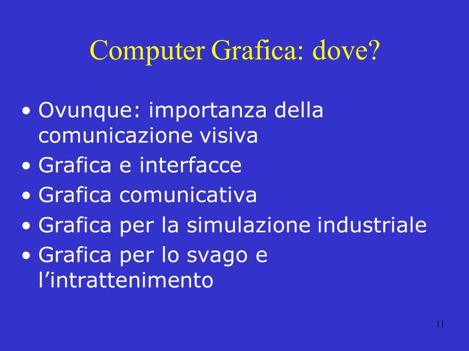 Computer Grafica: dove