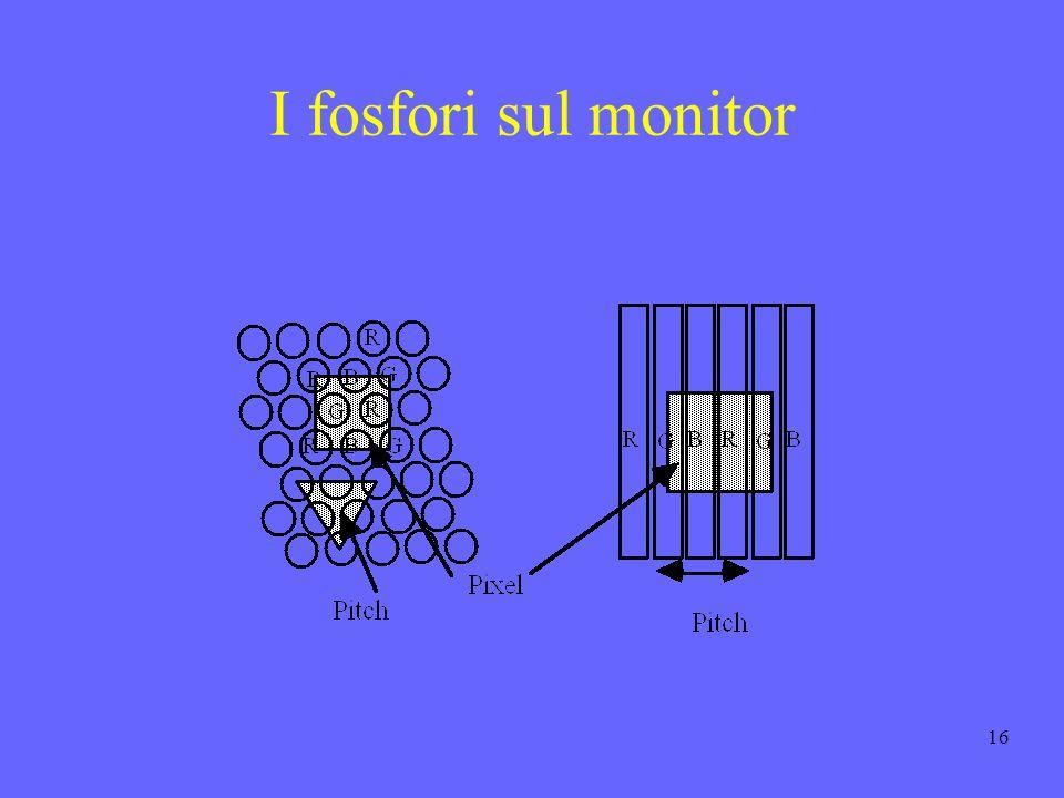 I fosfori sul monitor