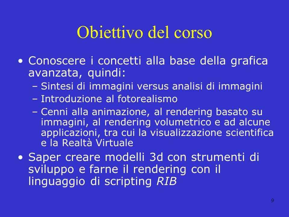 Obiettivo del corso Conoscere i concetti alla base della grafica avanzata, quindi: Sintesi di immagini versus analisi di immagini.