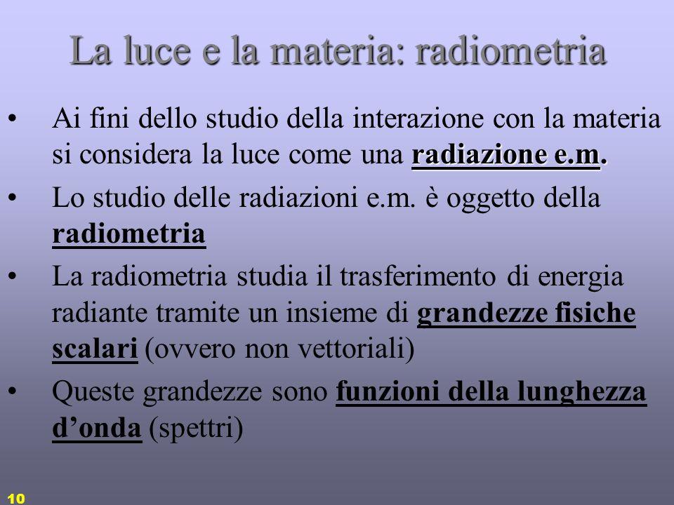 La luce e la materia: radiometria
