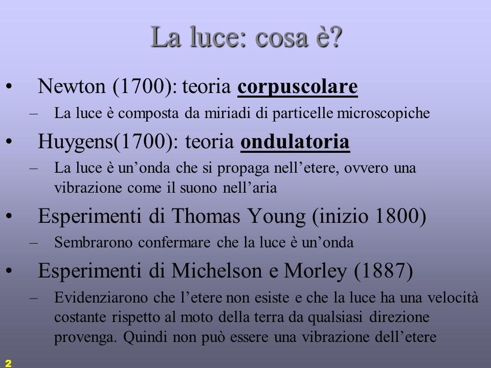 La luce: cosa è Newton (1700): teoria corpuscolare