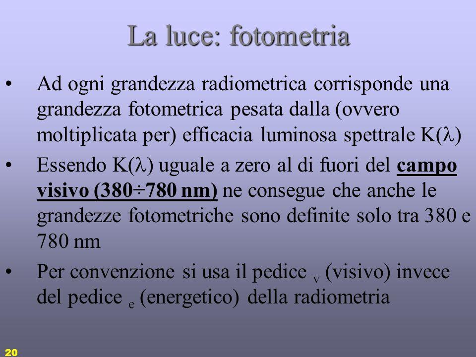La luce: fotometria