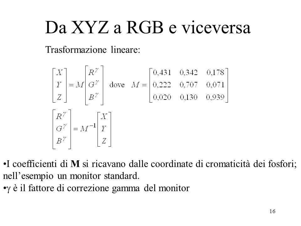 Da XYZ a RGB e viceversa Trasformazione lineare: