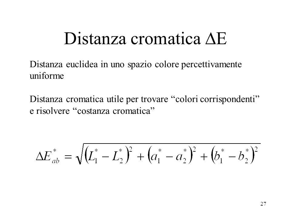 Distanza cromatica DE Distanza euclidea in uno spazio colore percettivamente. uniforme.