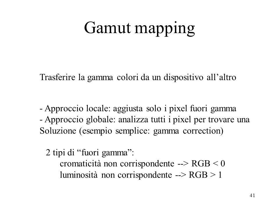Gamut mapping Trasferire la gamma colori da un dispositivo all'altro