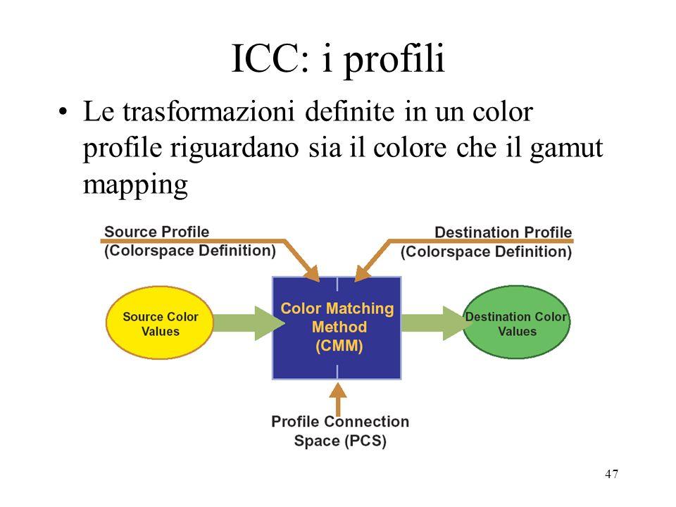 ICC: i profili Le trasformazioni definite in un color profile riguardano sia il colore che il gamut mapping.