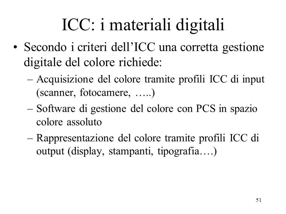 ICC: i materiali digitali