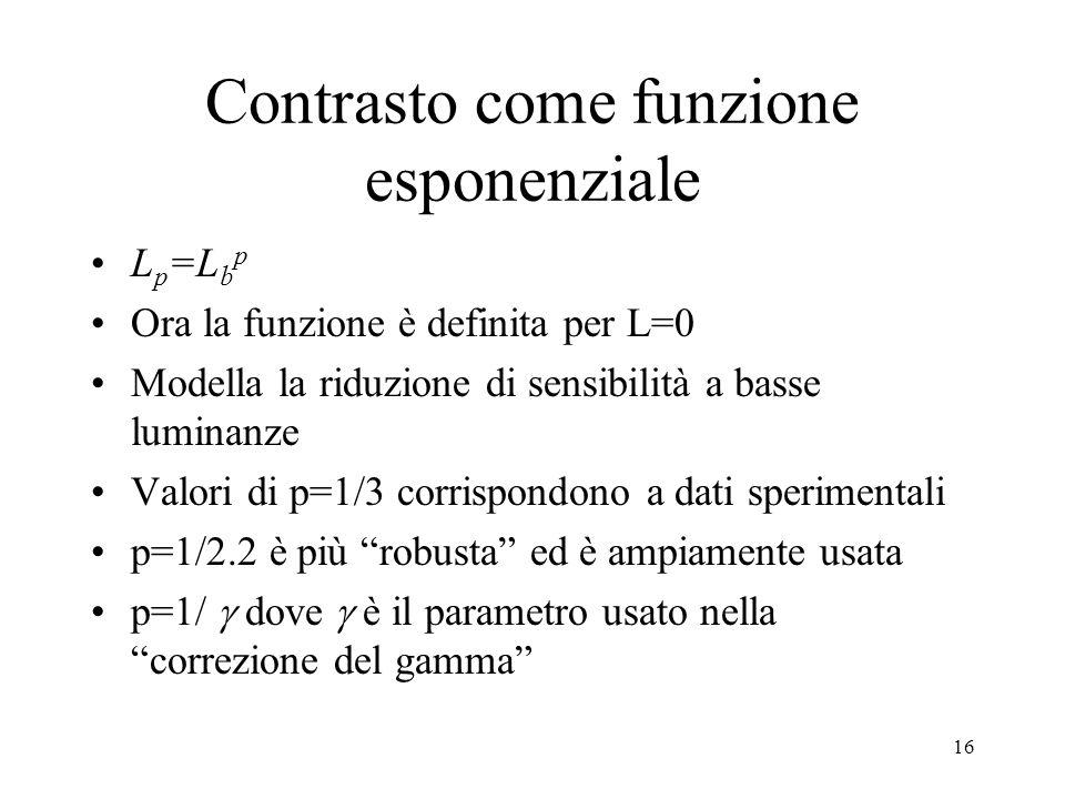 Contrasto come funzione esponenziale