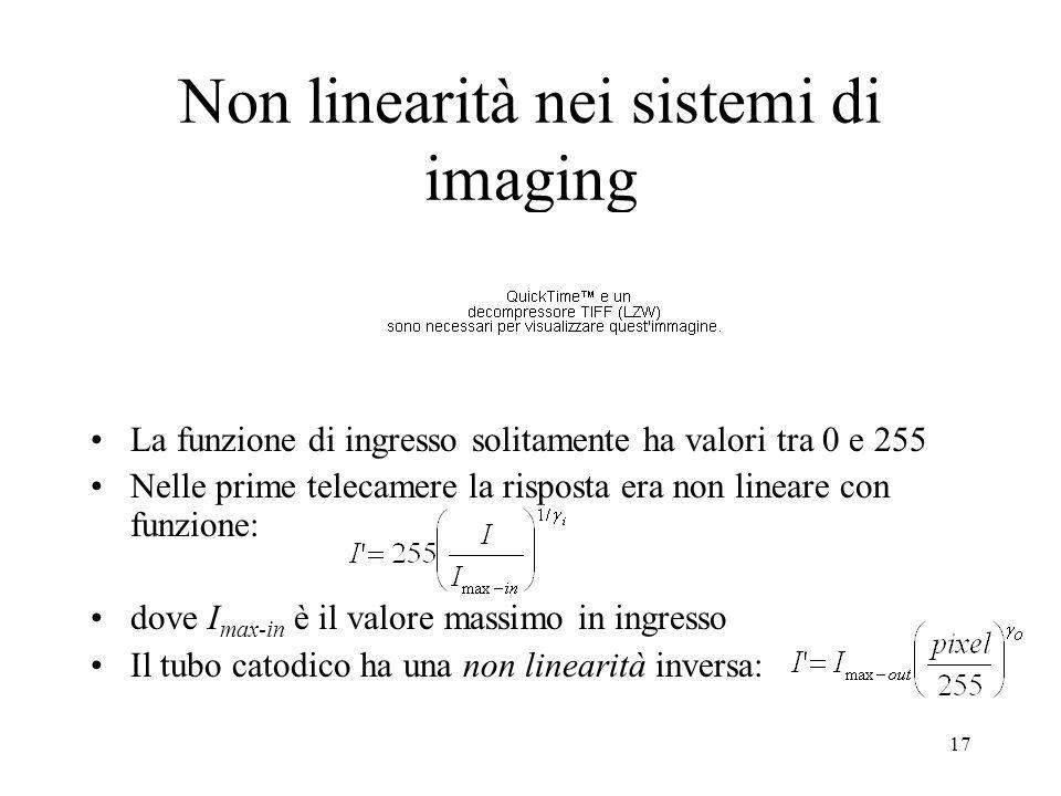 Non linearità nei sistemi di imaging