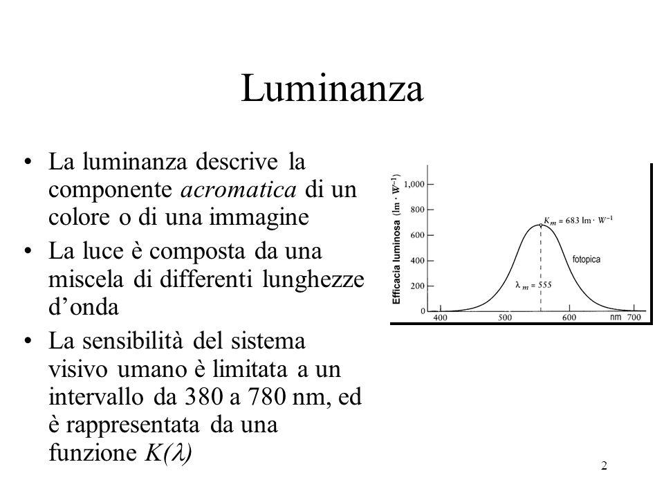 Luminanza La luminanza descrive la componente acromatica di un colore o di una immagine.