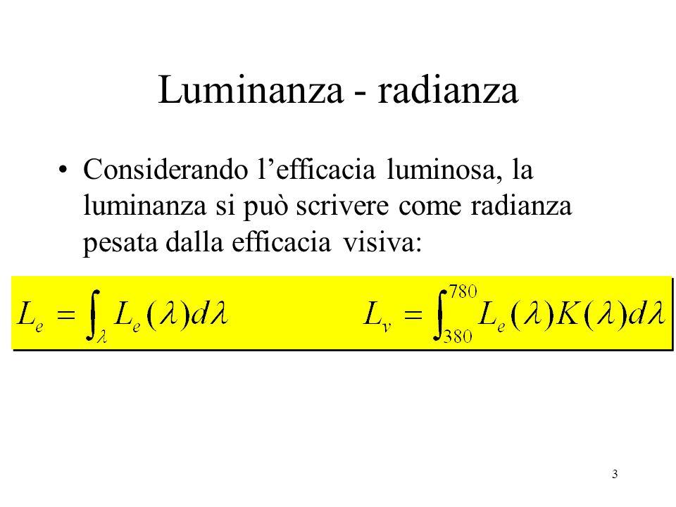 Luminanza - radianza Considerando l'efficacia luminosa, la luminanza si può scrivere come radianza pesata dalla efficacia visiva: