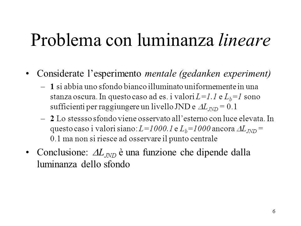 Problema con luminanza lineare