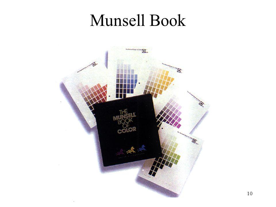 Munsell Book