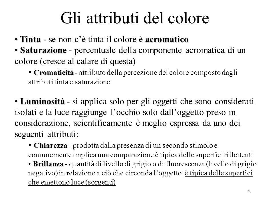 Gli attributi del colore