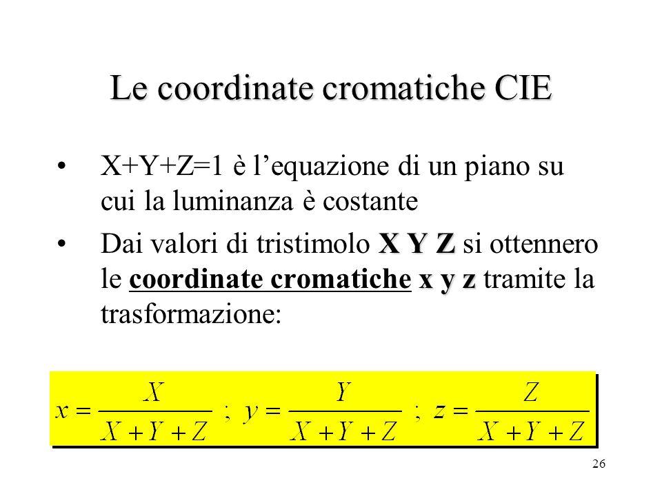 Le coordinate cromatiche CIE