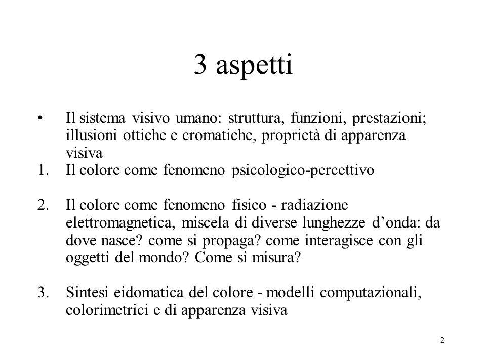 3 aspetti Il sistema visivo umano: struttura, funzioni, prestazioni; illusioni ottiche e cromatiche, proprietà di apparenza visiva.