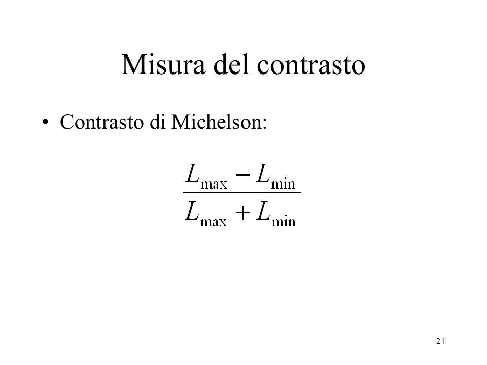 Misura del contrasto Contrasto di Michelson:
