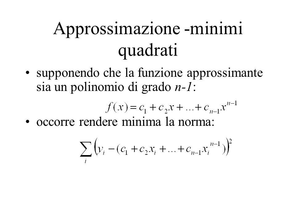 Approssimazione -minimi quadrati