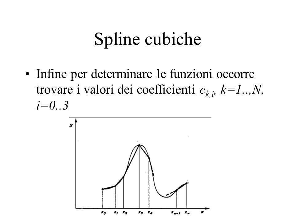 Spline cubiche Infine per determinare le funzioni occorre trovare i valori dei coefficienti ck,i, k=1..,N, i=0..3.