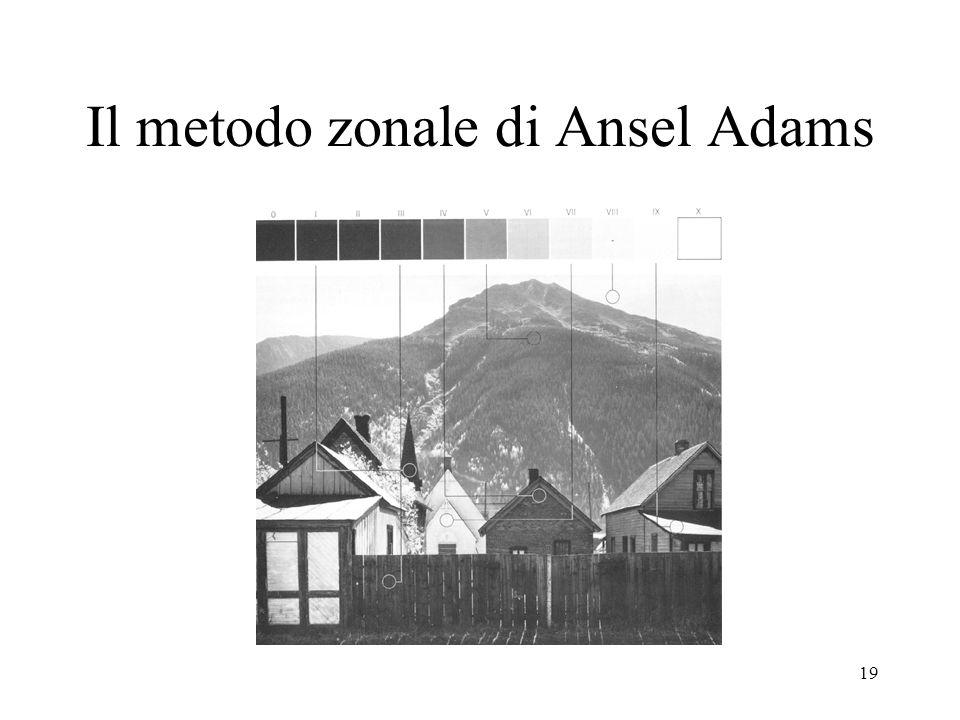 Il metodo zonale di Ansel Adams