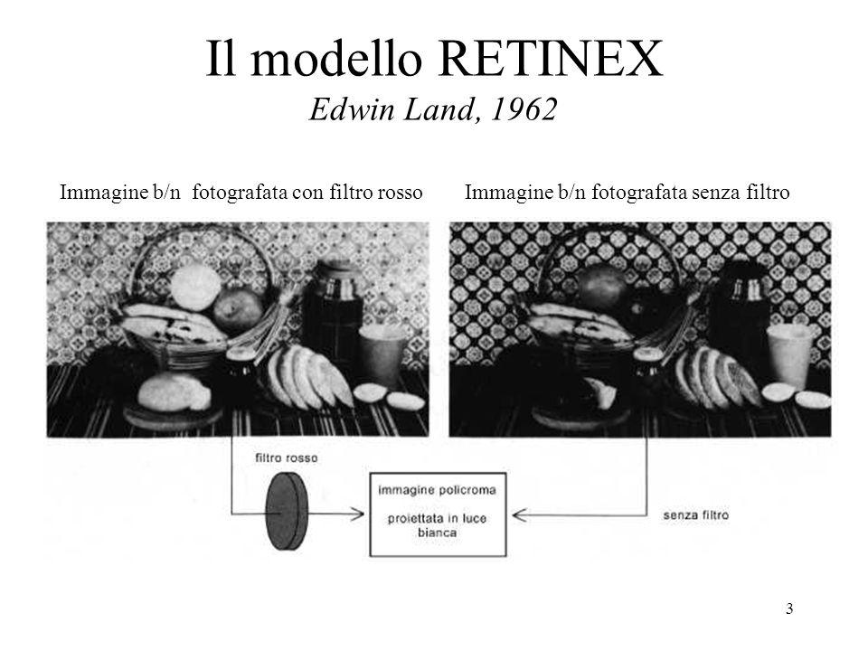 Il modello RETINEX Edwin Land, 1962