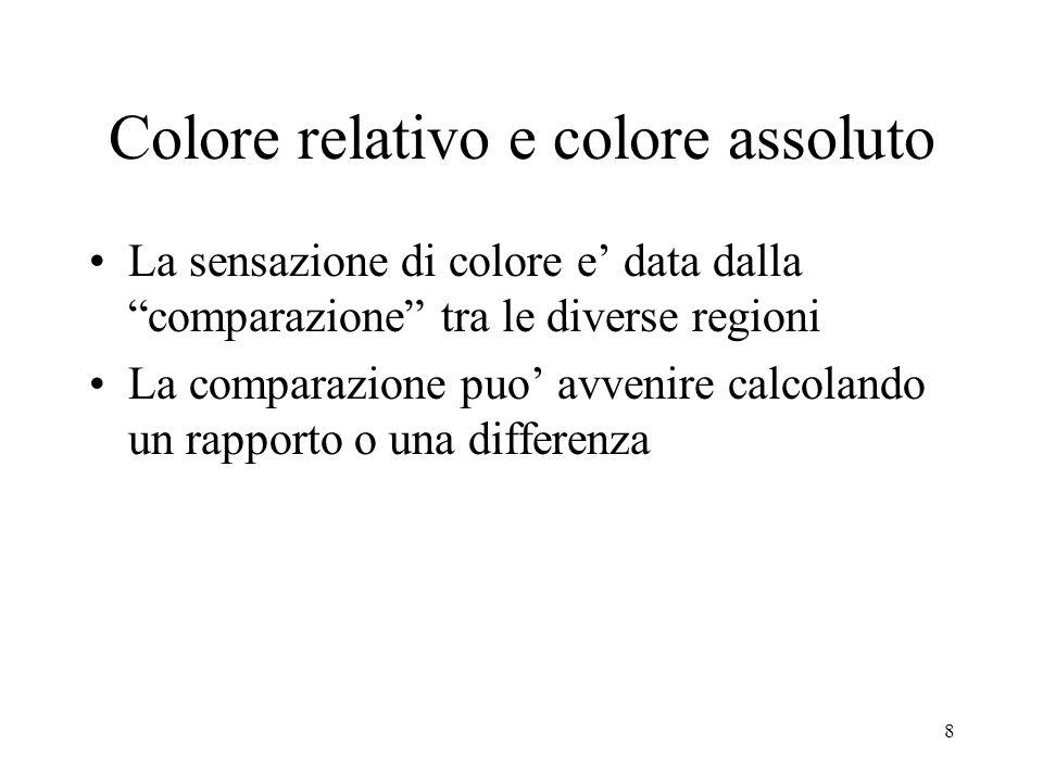 Colore relativo e colore assoluto