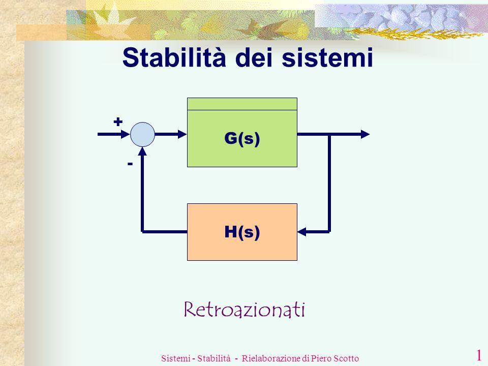 Sistemi - Stabilità - Rielaborazione di Piero Scotto