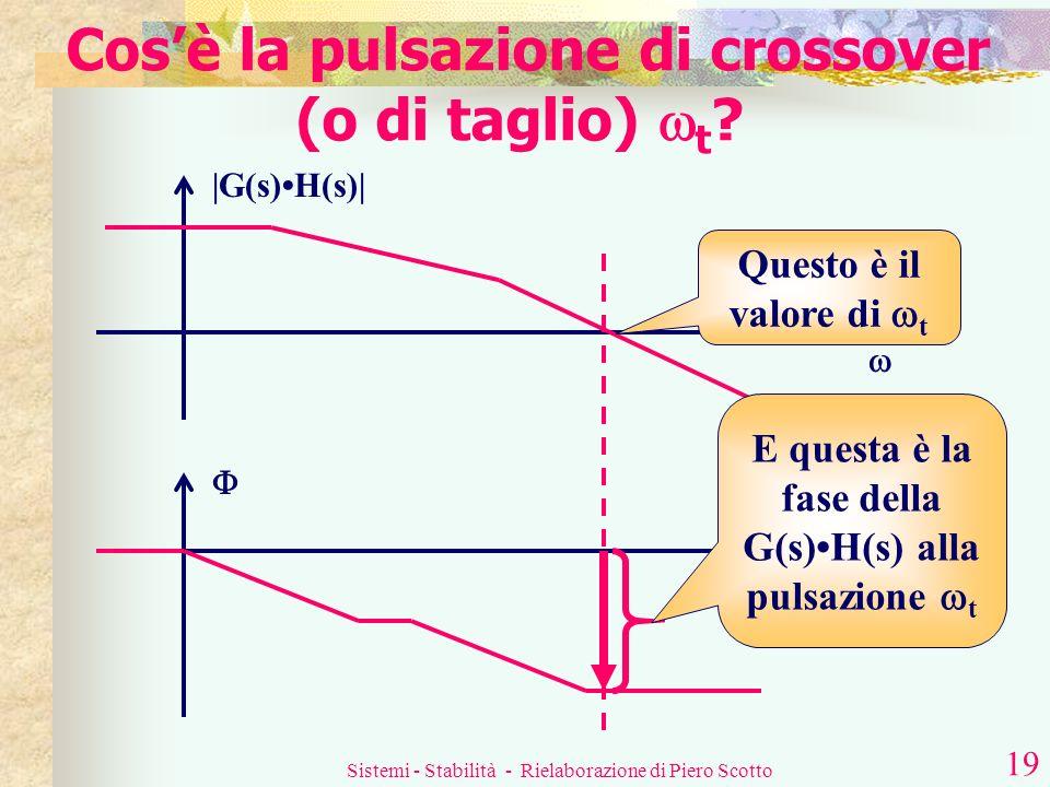 Cos'è la pulsazione di crossover (o di taglio) wt
