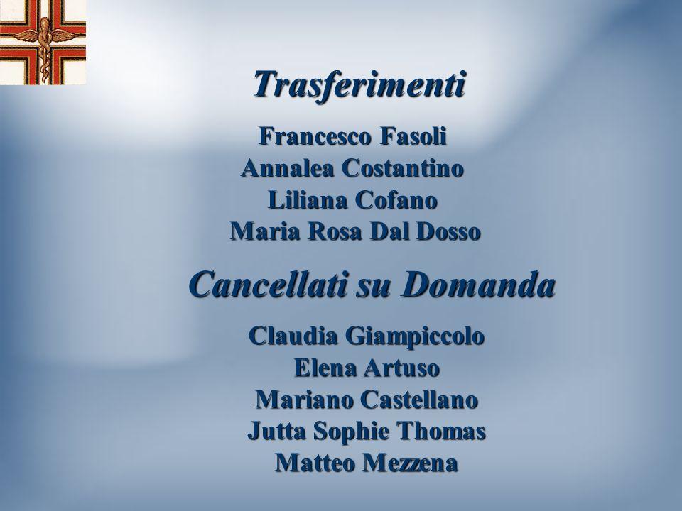 Trasferimenti Cancellati su Domanda Francesco Fasoli