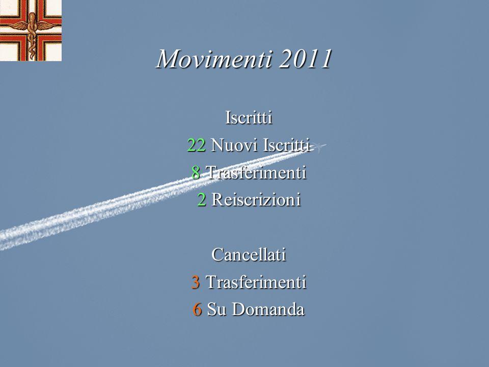 Movimenti 2011 Iscritti 22 Nuovi Iscritti 8 Trasferimenti