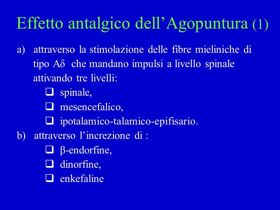 Effetto antalgico dell'Agopuntura (1)