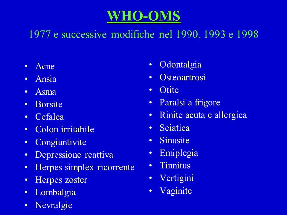 WHO-OMS 1977 e successive modifiche nel 1990, 1993 e 1998