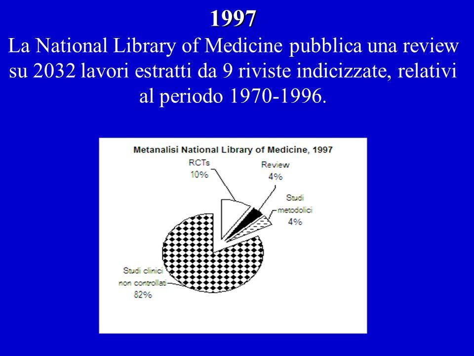 1997 La National Library of Medicine pubblica una review su 2032 lavori estratti da 9 riviste indicizzate, relativi al periodo 1970-1996.