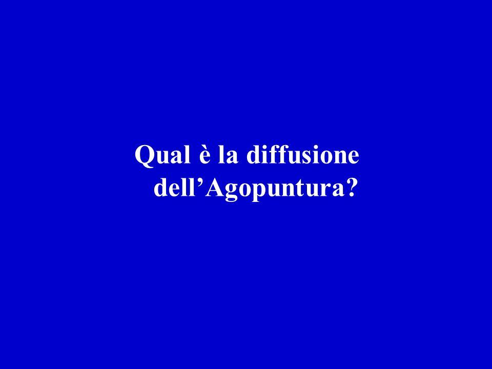 Qual è la diffusione dell'Agopuntura