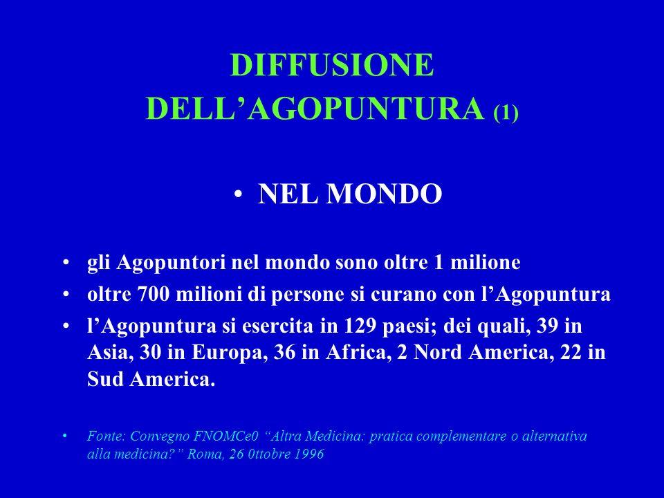 DIFFUSIONE DELL'AGOPUNTURA (1)