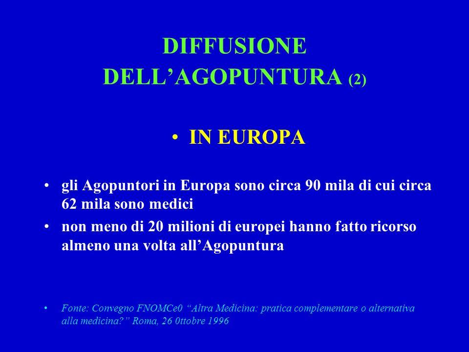DIFFUSIONE DELL'AGOPUNTURA (2)