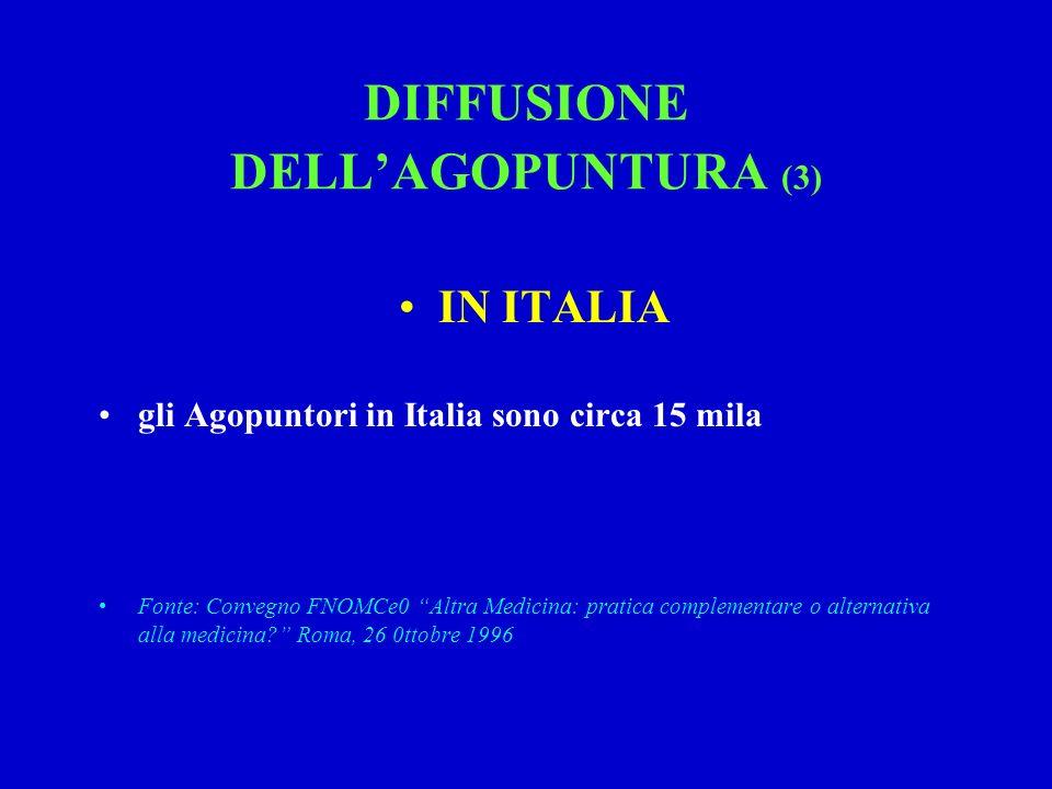 DIFFUSIONE DELL'AGOPUNTURA (3)