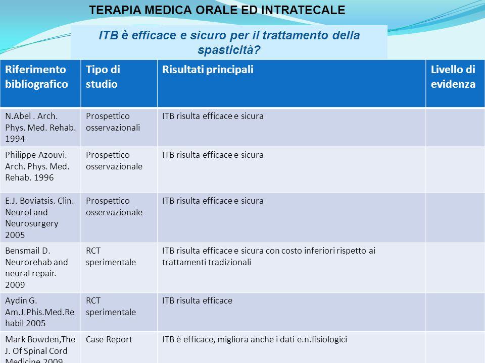 TERAPIA MEDICA ORALE ED INTRATECALE
