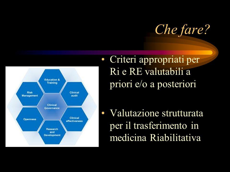 Che fare Criteri appropriati per Ri e RE valutabili a priori e/o a posteriori.