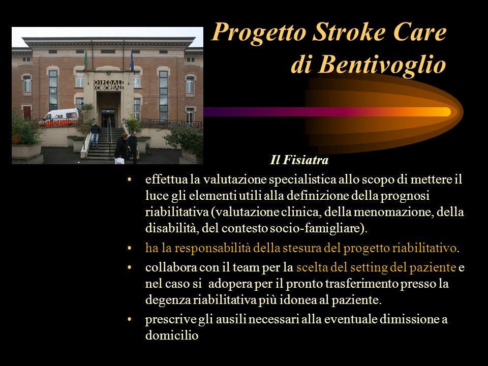 Progetto Stroke Care di Bentivoglio