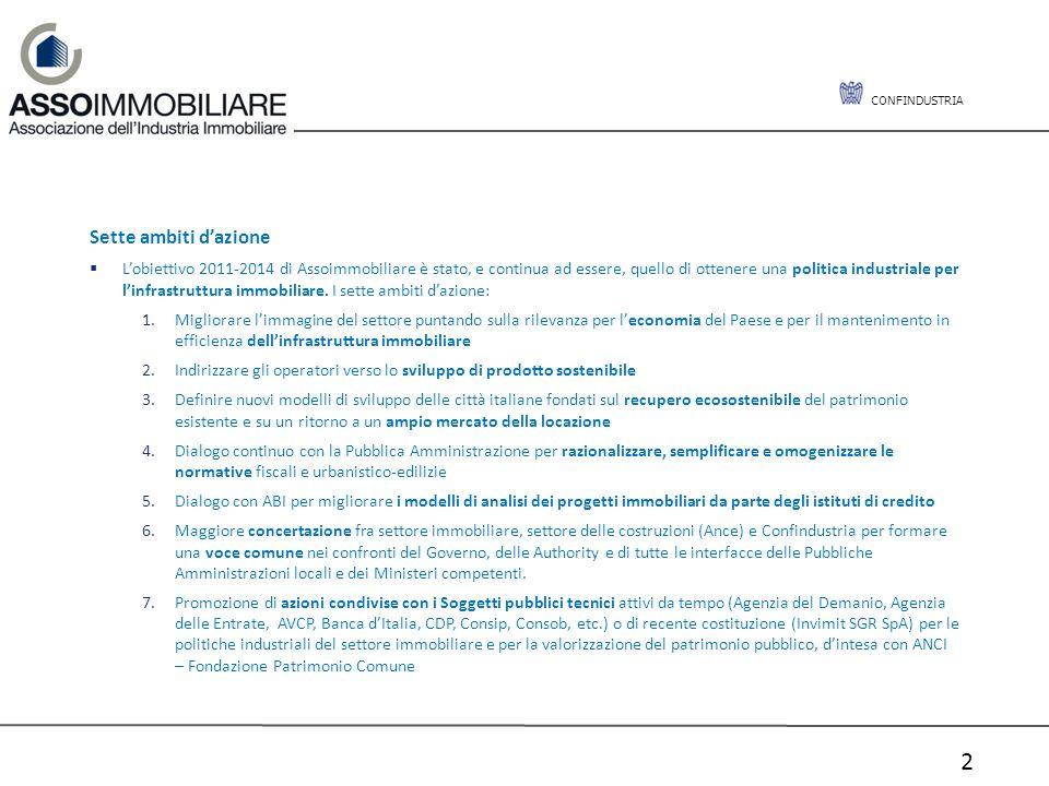Sette ambiti d'azione