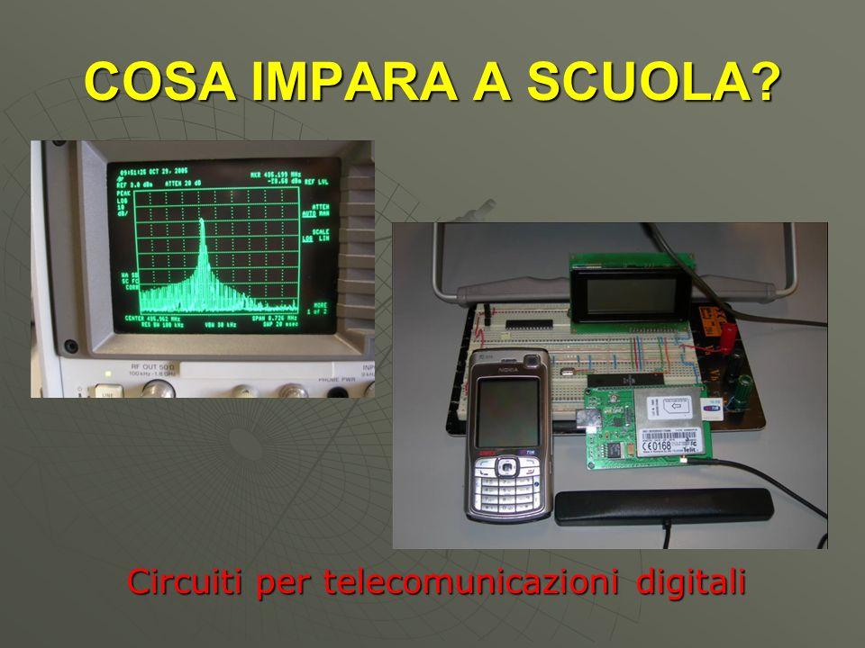 Circuiti per telecomunicazioni digitali