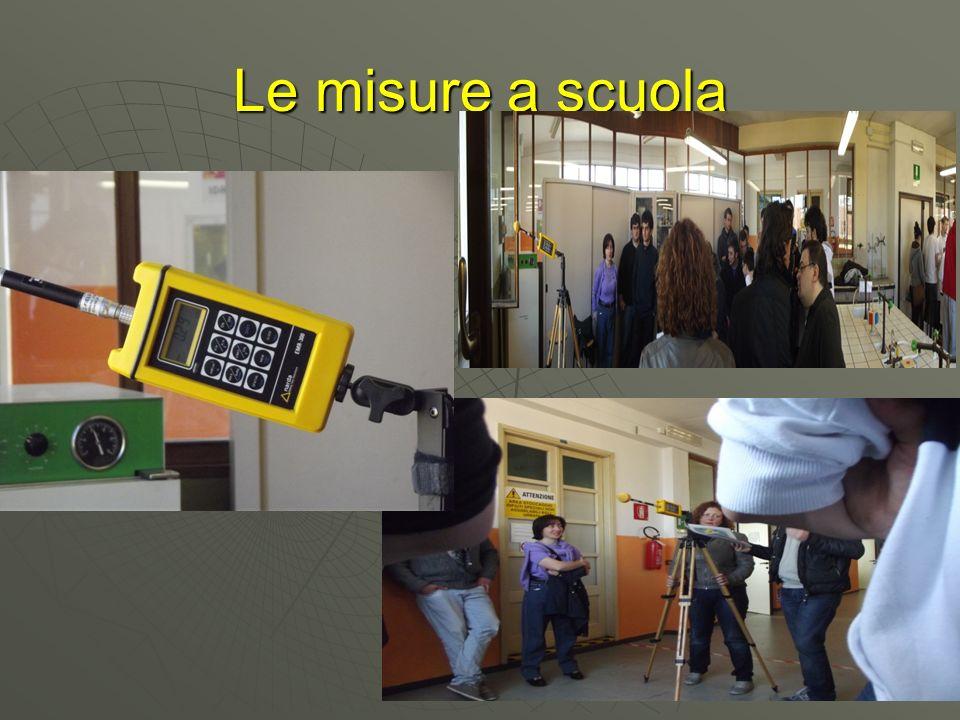 Le misure a scuola