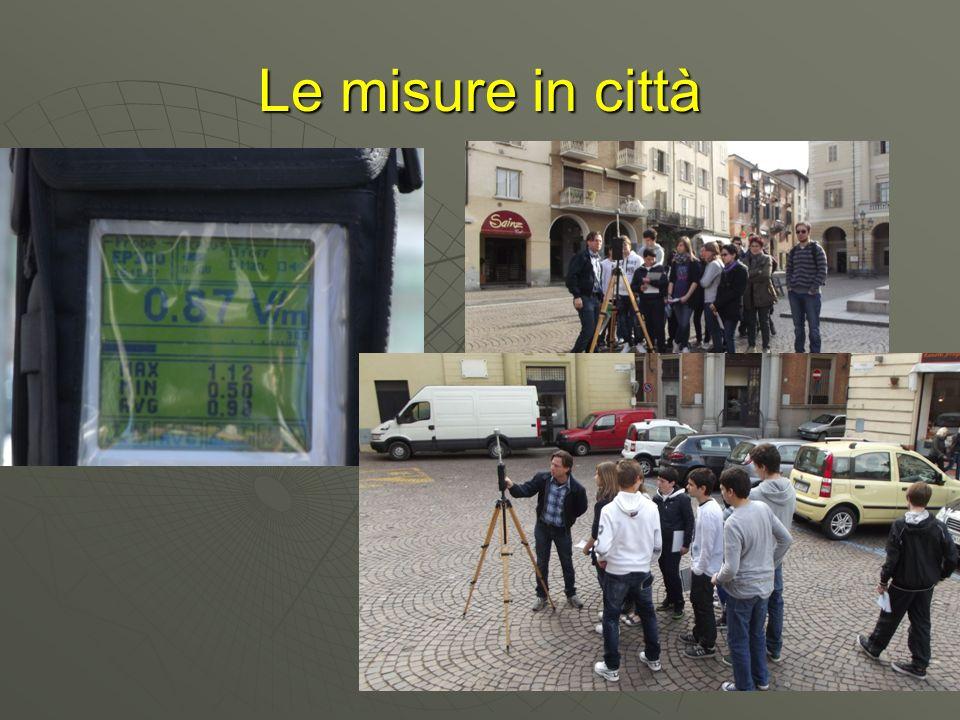 Le misure in città