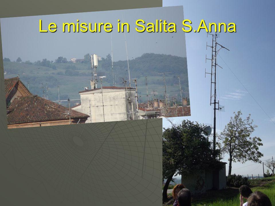 Le misure in Salita S.Anna