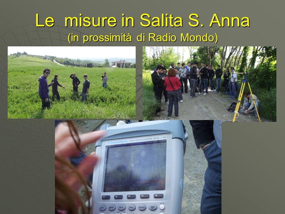 Le misure in Salita S. Anna (in prossimità di Radio Mondo)