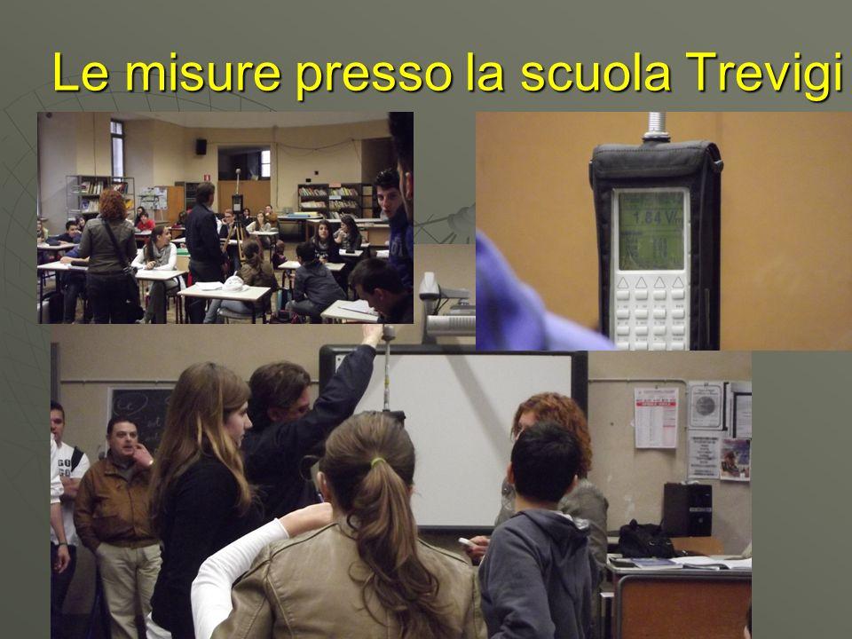 Le misure presso la scuola Trevigi